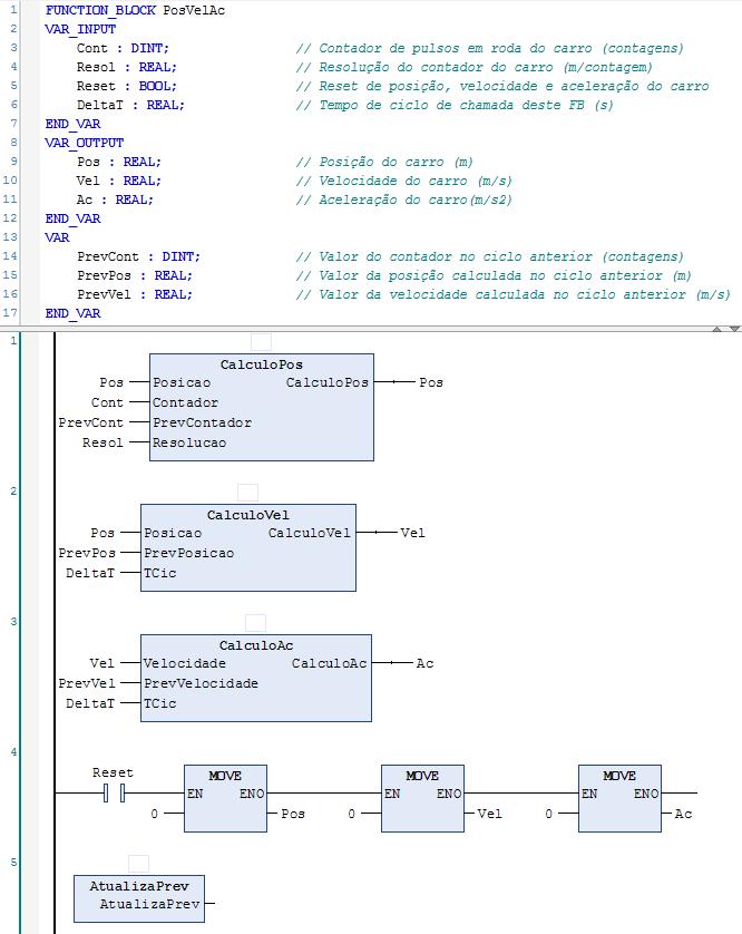 Figura 3 – Implementação do FB PosVelAc