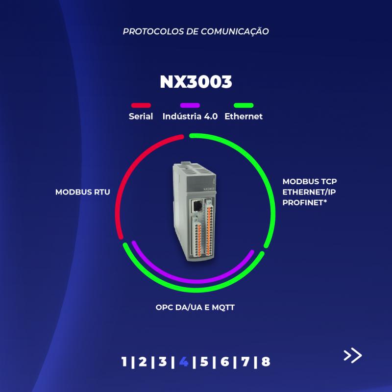 Imagem 92 - Conheça os protocolos de comunicação disponíveis na Série Nexto