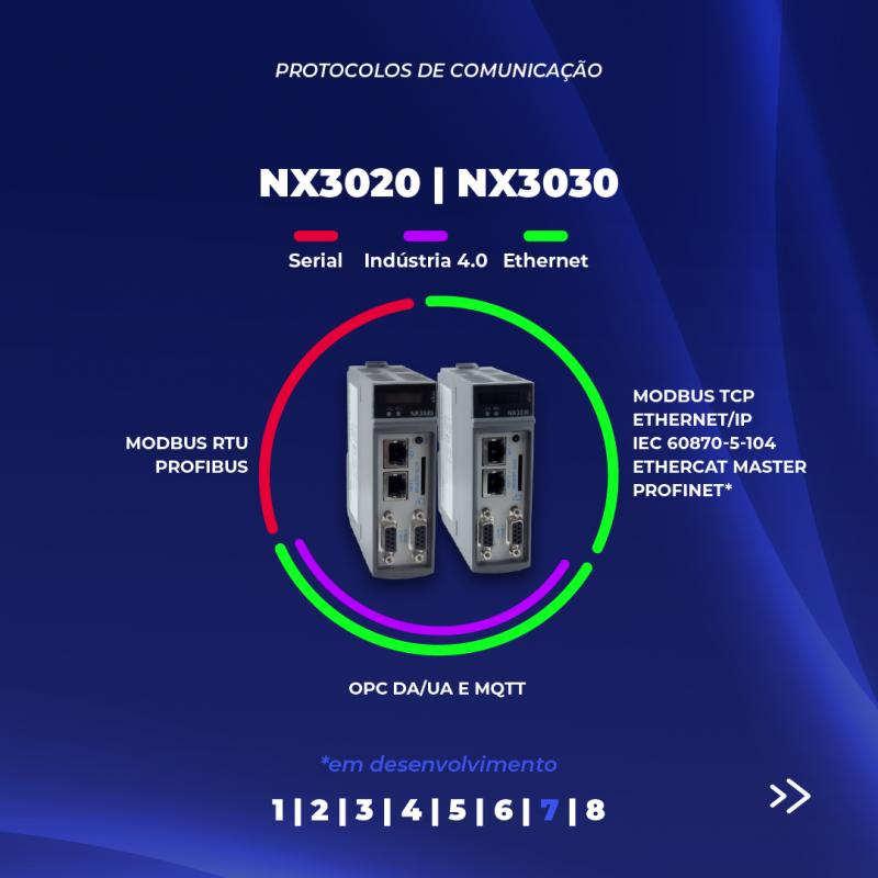 Imagem 95 - Conheça os protocolos de comunicação disponíveis na Série Nexto